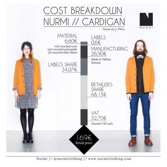 cost-breakdown-nurmi-cardigan-nurmiclothing