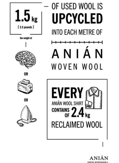 anian3